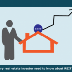 Zack-Childress-What-Every-Real-Estate-Investor-Need-To-Know-About-REIT