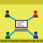THE-INFLUENCE-OF-TECHNOLOGICAL-ADVANCEMENT-ON-GLOBAL-REAL-ESTATE