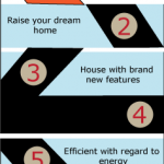 The-Main-Reasons-Why-Purchasers-Require-New-Homes
